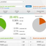 Email Analytics-GetResponse