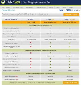 RANKwyz-Prices
